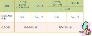 記事番号:62786/アイテムID:2012816の画像
